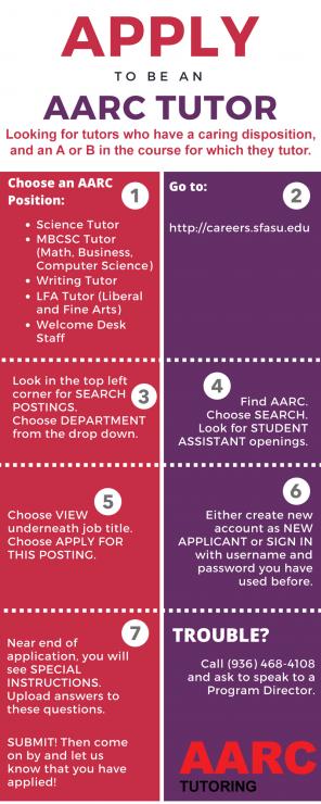 AARC Application